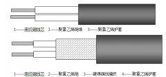 RV,RVV,RVVP型聚氯乙烯绝缘、屏蔽控制电缆