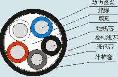 <b>额定电压0.3/0.5kV煤矿用电钻电缆</b>