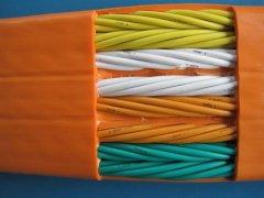 YFFB,YFFBG行车起重机扁电缆