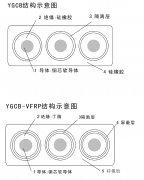 YGCB-VFR,YGCB-AF46R,YGCB-VFRP,YGCB-AF46RP铸造吊用硅橡胶扁