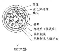 MHYV/MHYVP阻燃<font color='red'>矿用</font>通信电缆